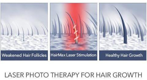 stimulate hair growth hair max